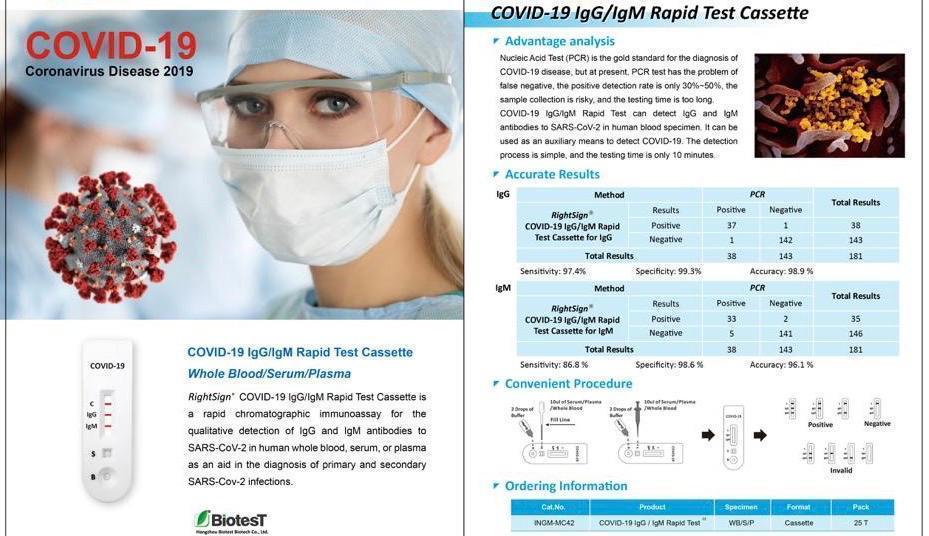 Corna Virus Casette testing kit